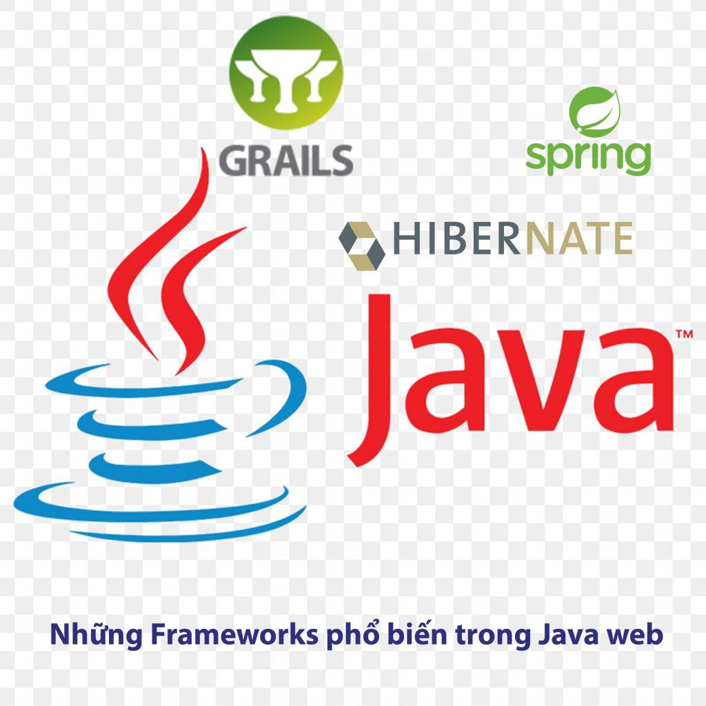 framework Java web phổ biến